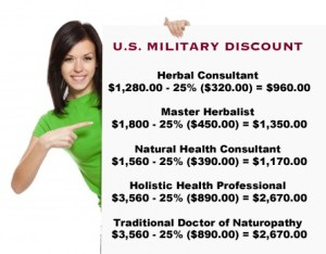 military-prices