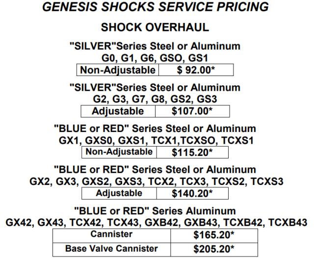 Services GS