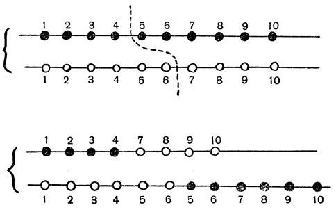 diagramă de testare a brațului extins rame pentru ochelari de vedere chisinau