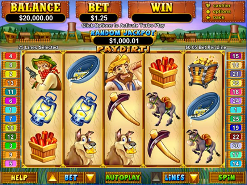 Slots Best Loose Vegas