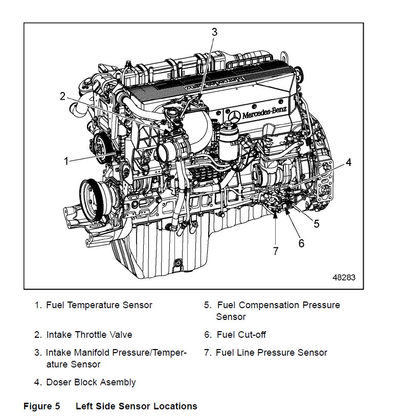 Detroit Diesel Engines-AllSeries-All Platforms-2018-Fast