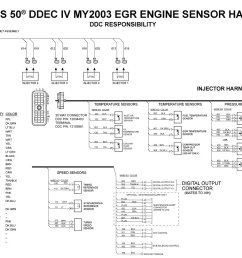 this factory manual is distributed freely and globally under the terms of the gnu public license detroit diesel  [ 1308 x 807 Pixel ]