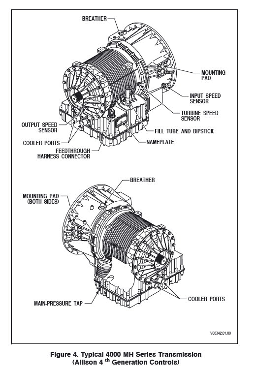 Allison 3000 Mh Wiring Diagram. . Wiring Diagram Drawing
