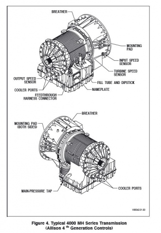 Allison Transmission 2500 Rds Wiring Diagram