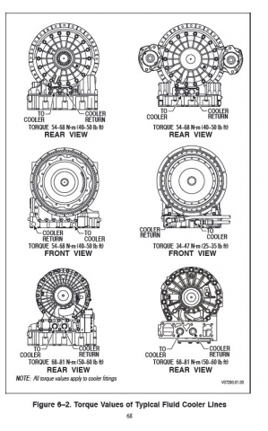 Allison Transmission Manual-2018-ALL Generation-All Series