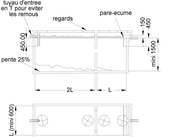 Système d'assainissement autonome