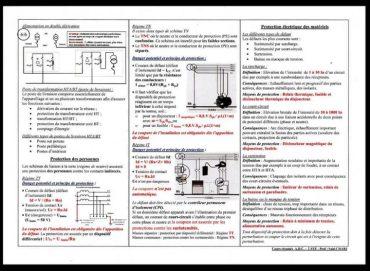 Formulaire D'electrotechnique interéssant et simplifié