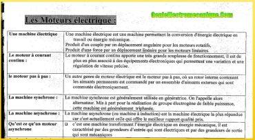 Les Définitions Avec Réponses Pour Les Concours ONEE …. IMPORTANT !!