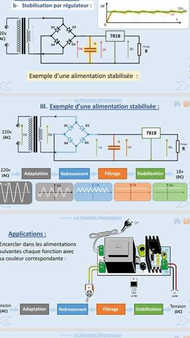 Cours de stabilisation Electronique