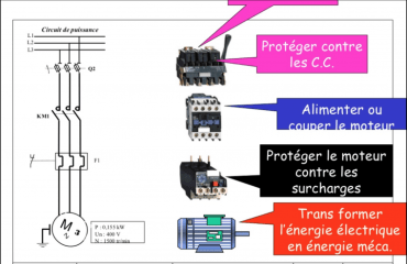 Commande de Moteur Asynchrones en PDF