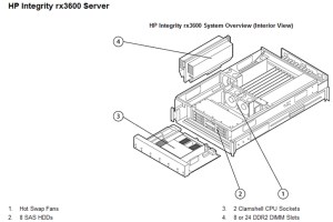 hp rx3600 server from genisys genisyscorp