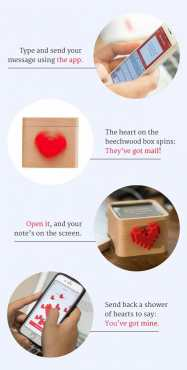 love-box-how-to@2x