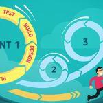 Razones para adoptar agile en tus proyectos