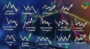 Most efficient forex chart patterns. How to read forex chart patterns? |  Liteforex