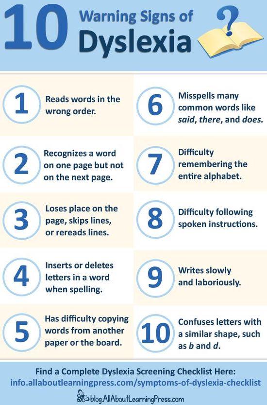 Ciri-ciri Disleksia : ciri-ciri, disleksia, Lembab, Belajar, Mungkin, Disleksia,, Ciri-ciri, Disleksia, Genkimomma.my