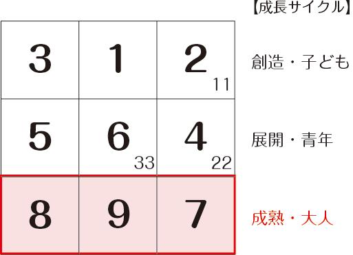 9box-img3