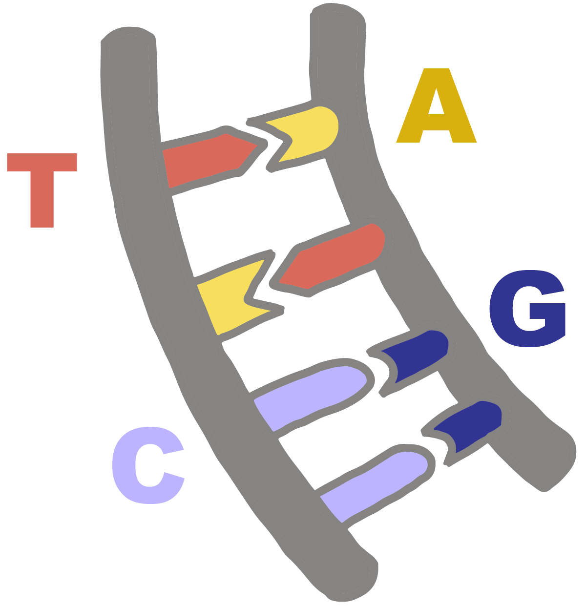 Genome Advisory
