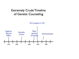 Timeline of genetic counseling