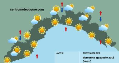 Meteo Limet: caldo secco e temporali a metà giornata