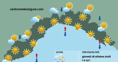Meteo Limet: torna il sereno, tramontana forte e temperature massime in aumento