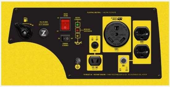 Champion 3100W inverter generator control panel