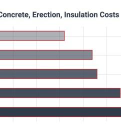 metal building construction cost per sqft [ 1750 x 1000 Pixel ]
