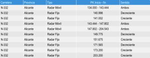 radares-alicante-2015-gentedealicante5