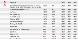 Itinerario-horario-ALICANTE