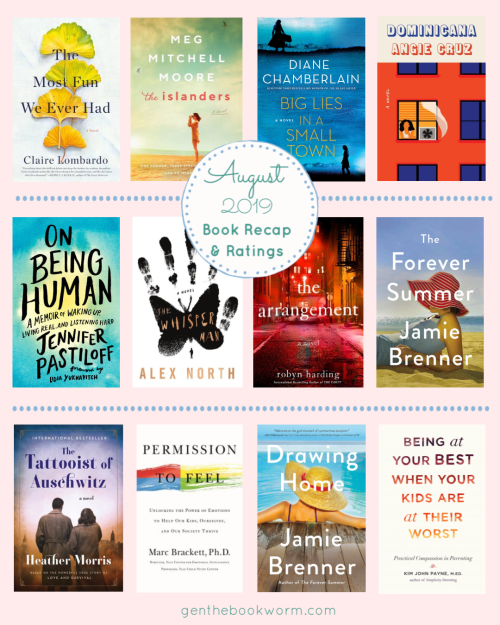 August 2019 Book Wrap-Up