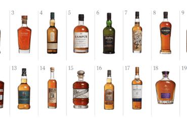 Gospodo, predstavljamo vam 20 najboljih viskija u 2017. godini
