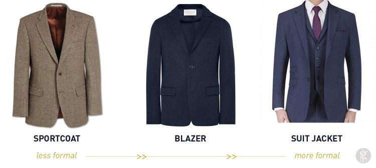 Sport Coat, Navy Blazer, Suit Jacket Level of Formality Scale   GENTLEMAN WITHIN
