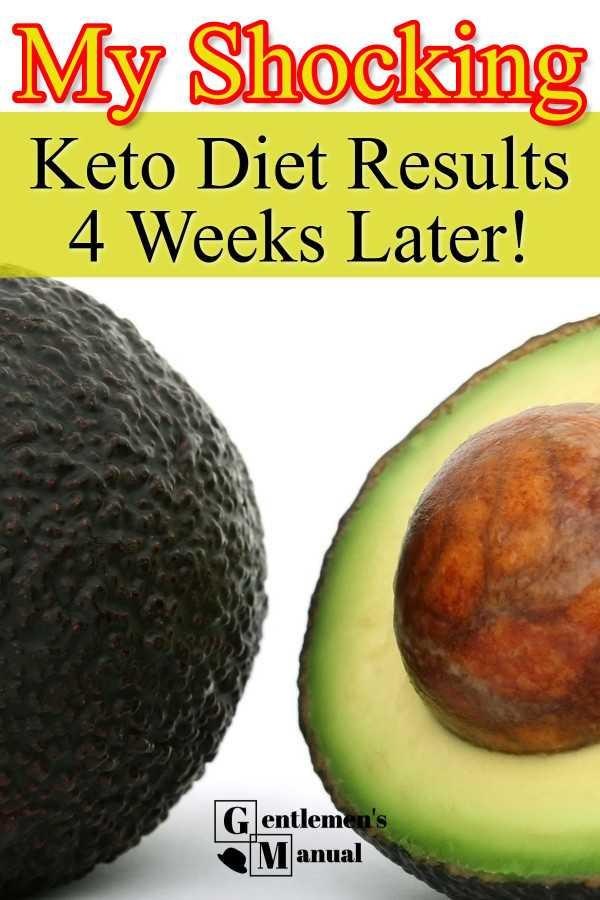 Ket -Diet Results 4 Weeks