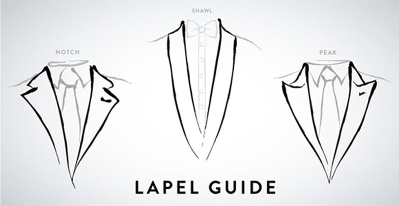 generation tux lapel guide