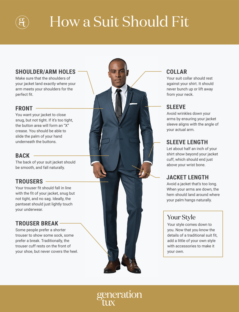How Should A Suit or Tuxedo Fit