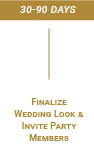 30-90 DAYS: Finalize wedding look & invite party members