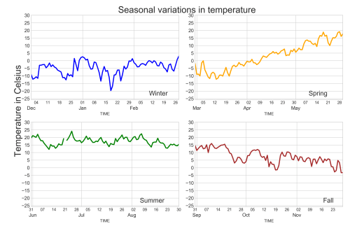 small resolution of  images temp plot2 png
