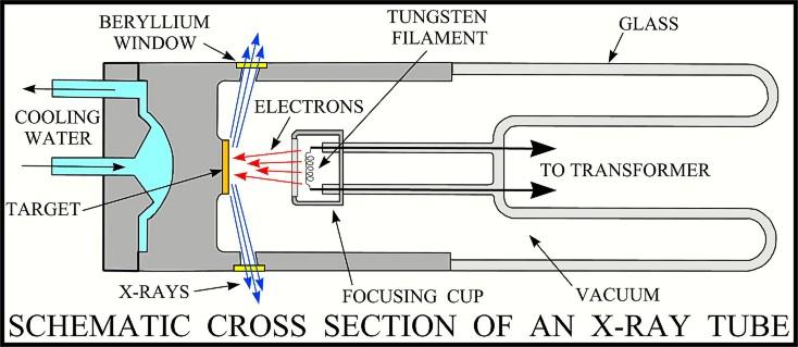 Fall13-11, Crystallography III, X-ray Diffraction