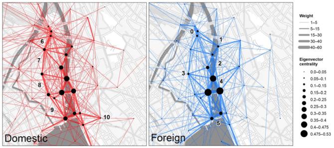 Trajektorien in Zürich von lokalen und auswärtigen Flickr-Nutzerinnen und -Nutzern (Straumann, Çöltekin & Andrienko, 2014)