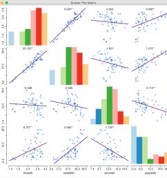 example scatter plot diagram [ 1574 x 1586 Pixel ]