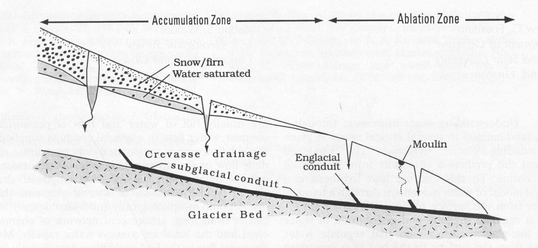 glacial till diagram trane air conditioning wiring diagrams blank page 3