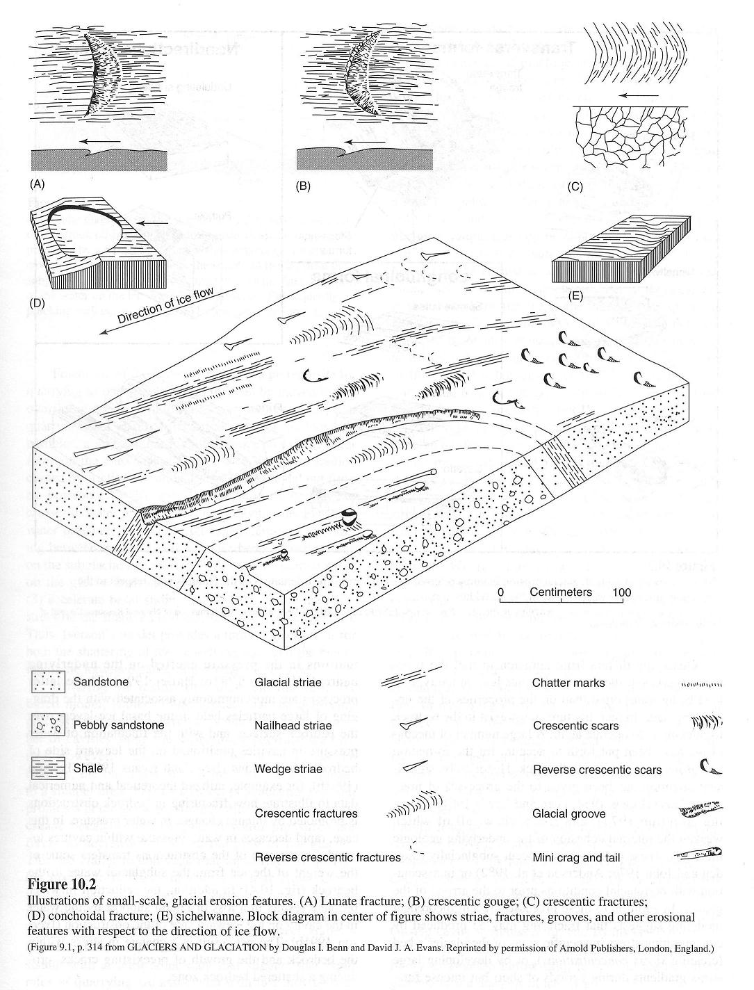 glacial till diagram 12v relay switch wiring blank page 3