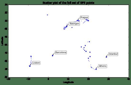 DBSCAN clustering of GPS latitude longitude spatial data