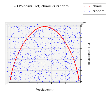 poincare-plot-xy-plane
