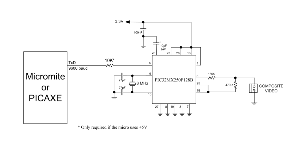 medium resolution of for example the following circuit can be used if you just want to add a composite video display to your project