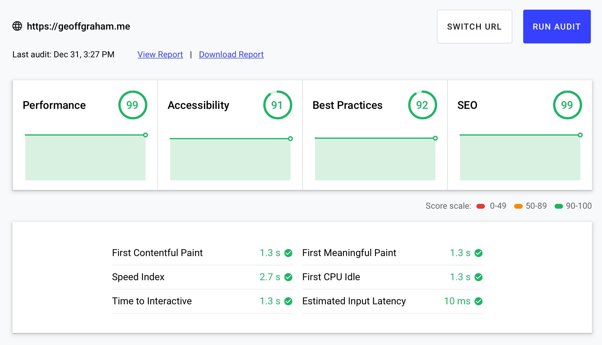 A Lighthouse screenshot showing a performance score of 99.