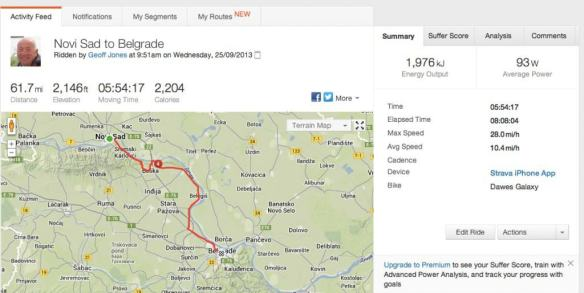 Strava_Ride___Novi_Sad_to_Belgrade