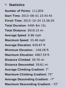 Complete_gpx_ride_stats-2