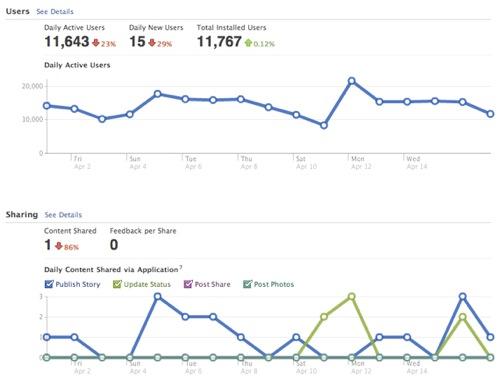 facebook-insights-new.jpg