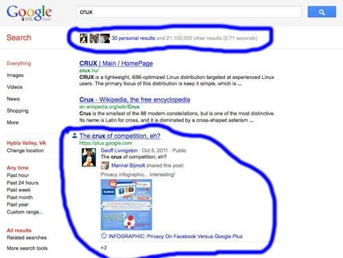 Google+ Enters PageRank Algorithm