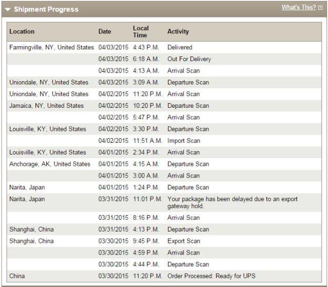 ShipmentProgress
